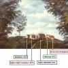1870 Peinture à l'huile, vue depuis le Mont de Boeschepe, description