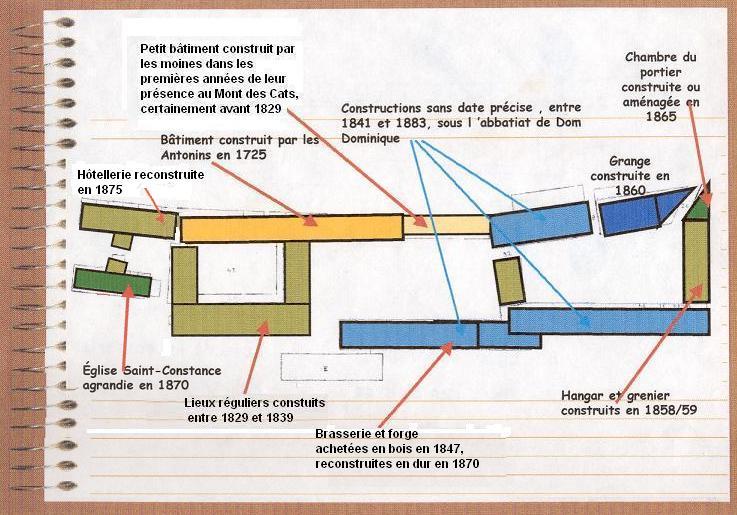 Plan au sol de l'abbaye et ses dépendances en 1875