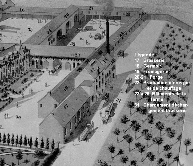 1898 Brasserie et fromagerie projet d'architecte avec legende