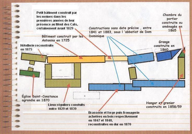 Plan au sol 1875, après l'agrandissement de l'église Saint Constance et de l'hôtellerie