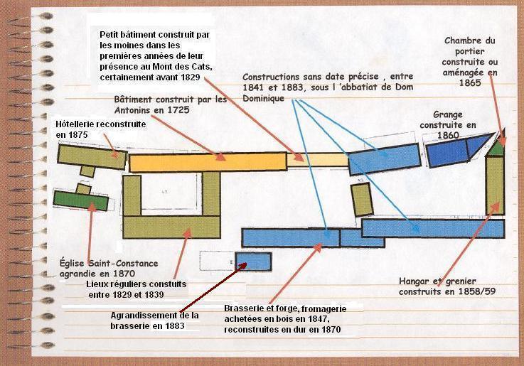 Plan au sol 1885, après l'agrandissement de la brasserie